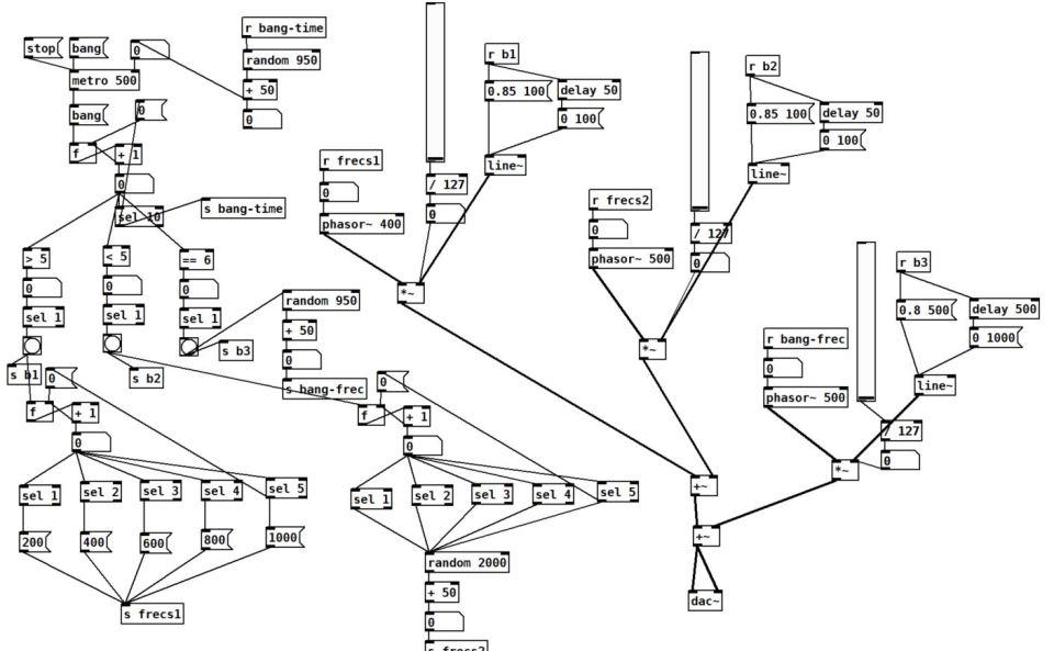 Tutoriales de programación de audio en Pure Data en español